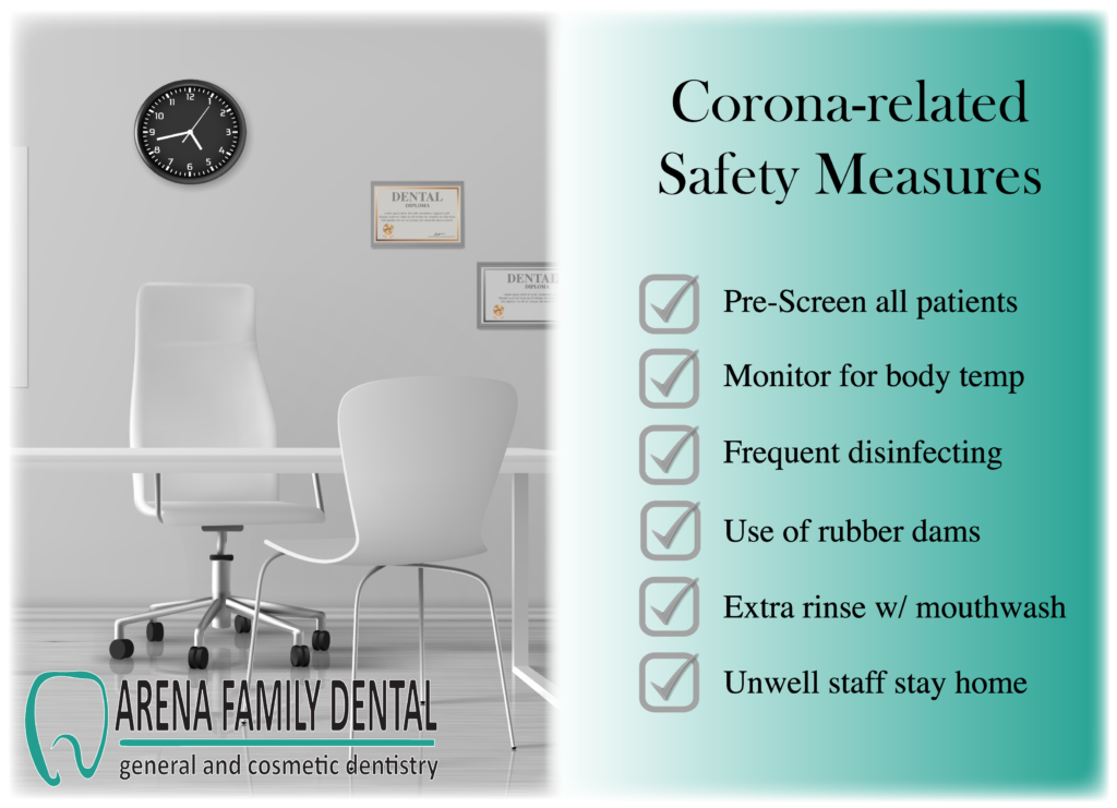 Corona-related Safety Measures