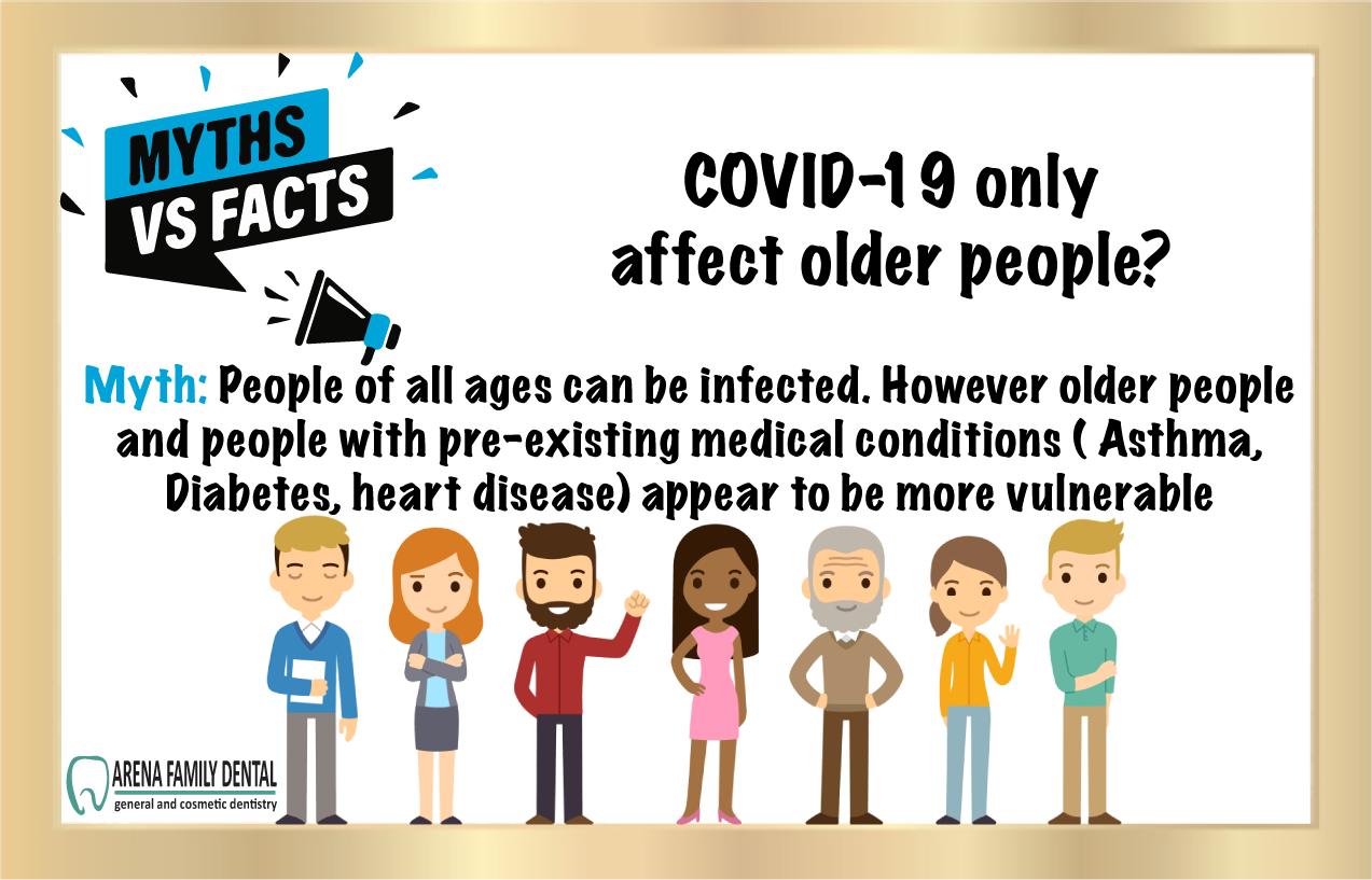 Covid-19 Myths vs Facts
